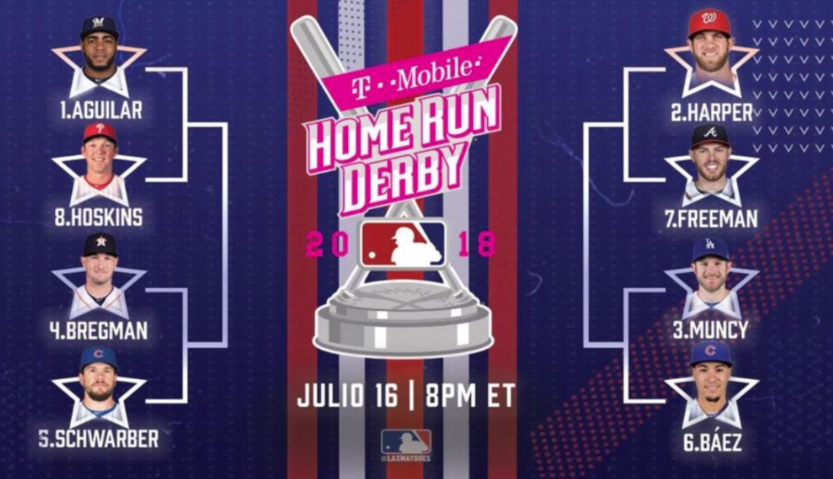 Home Run Derby, Grandes Ligas, Juego de Estrellas, Grandes Ligas